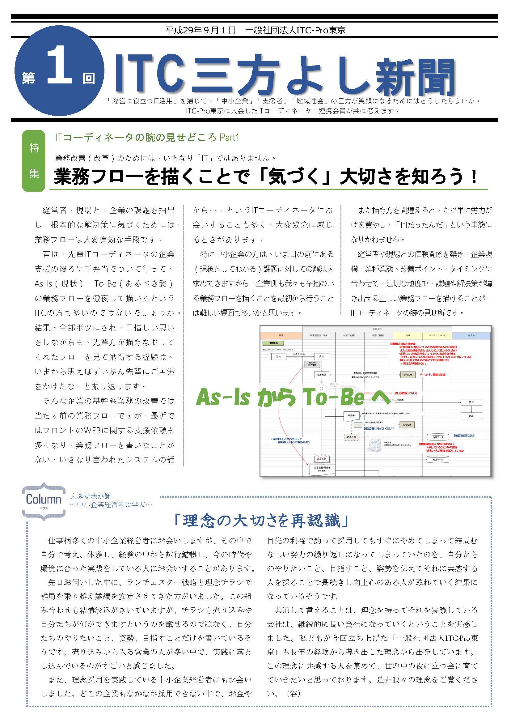 第一号ITC三方よし新聞